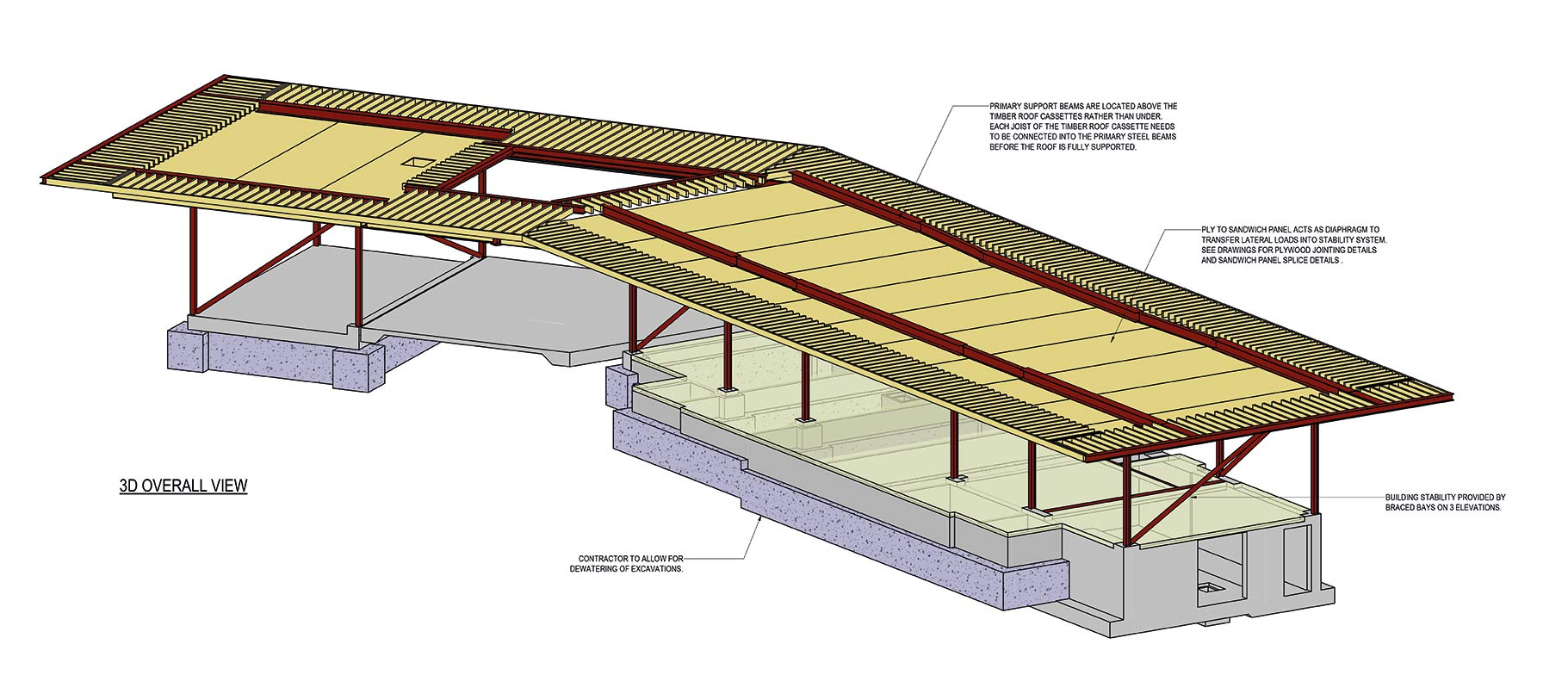 New Project – Cricket Pavilion Roof